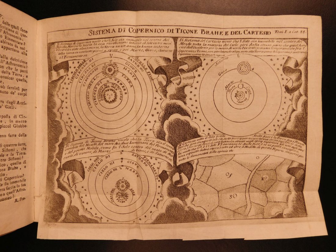 1782 Science & Astronomy Zodiac Cosmography Atlas MAPS - 3