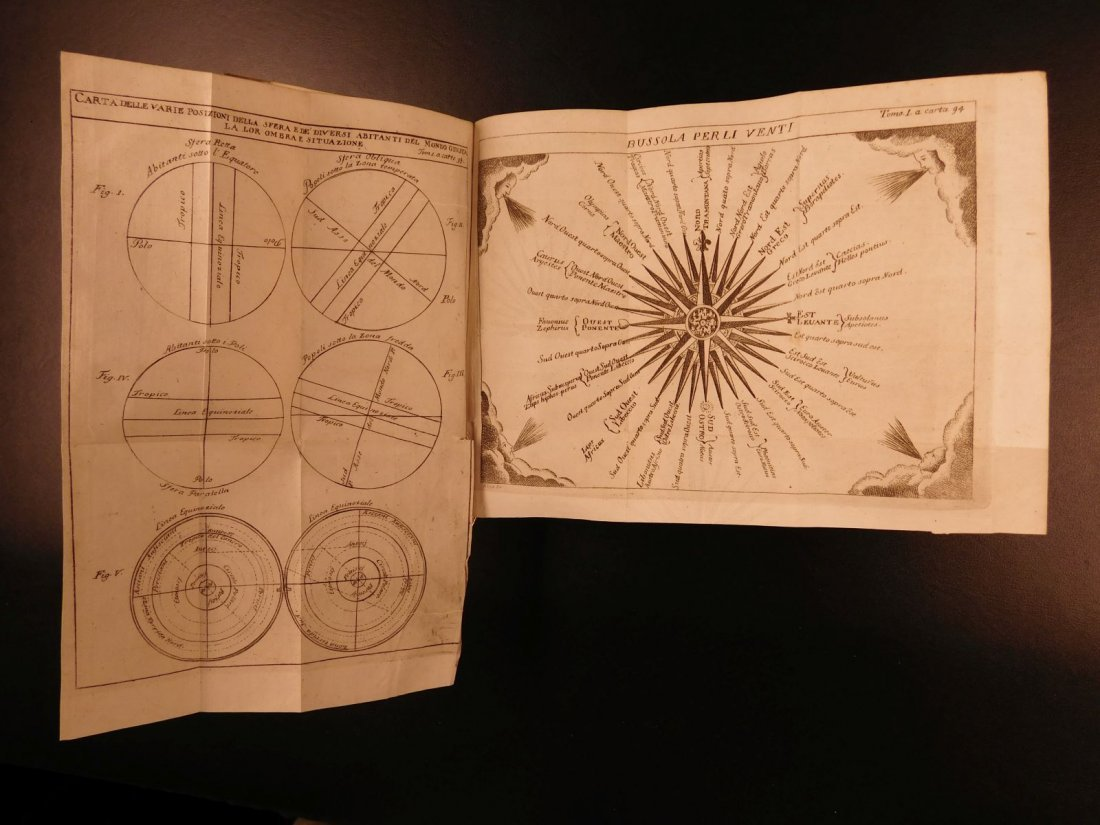 1782 Science & Astronomy Zodiac Cosmography Atlas MAPS - 4