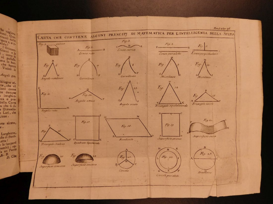 1782 Science & Astronomy Zodiac Cosmography Atlas MAPS - 6
