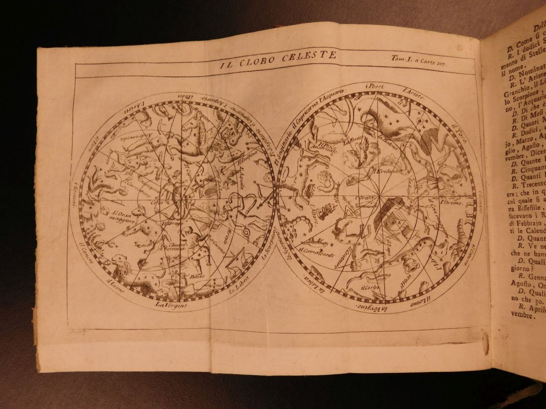 1782 Science & Astronomy Zodiac Cosmography Atlas MAPS - 7