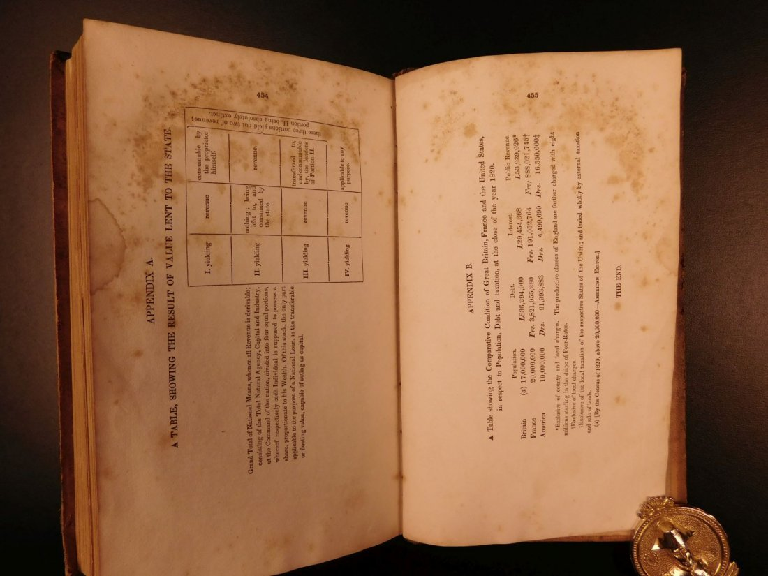 1832 Jean Baptiste SAY Economics Finance Supply Demand - 8