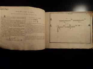 1776 Military American Revolution War Era Battle