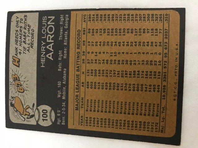 1973 Topps Hank Aaron Atlanta Braves #100 Baseball Card - 4