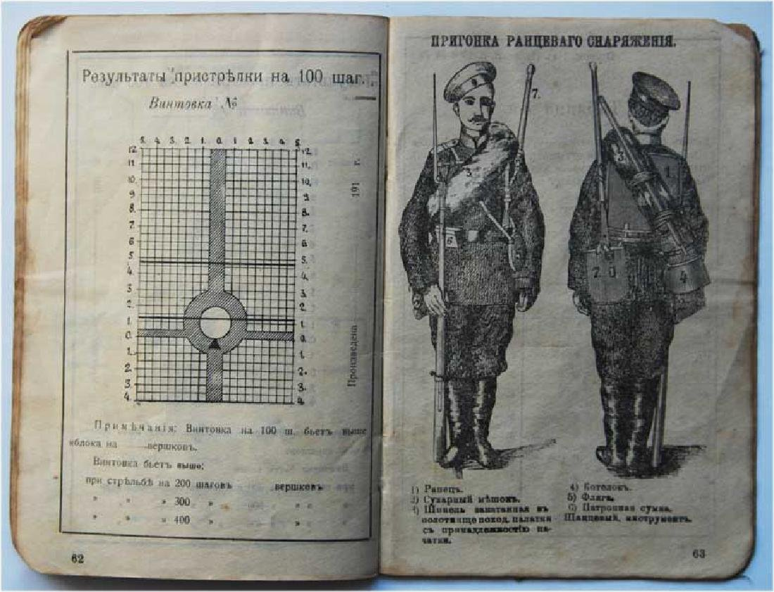 Russian Imperial Book of Vyborg Fortress Artillery,