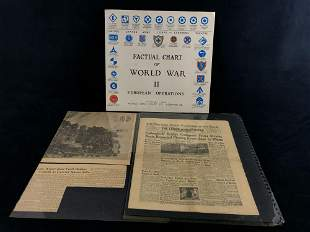 1945 Factual Chart Of WWII Europe Ops & 1944 1945