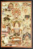 Thangka Tibet 1st h 20th c polychrome pigments and