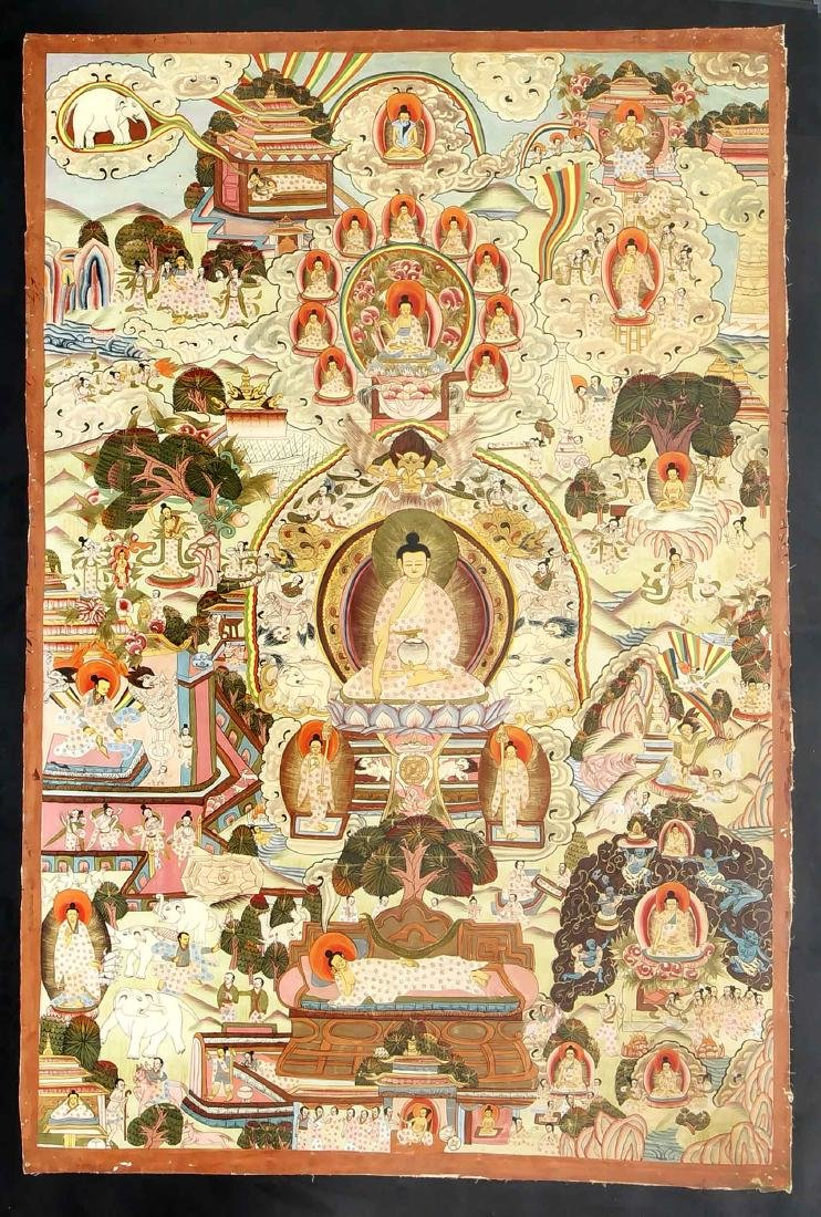 Thangka, Tibet, 1st h. 20th c., polychrome pigments and