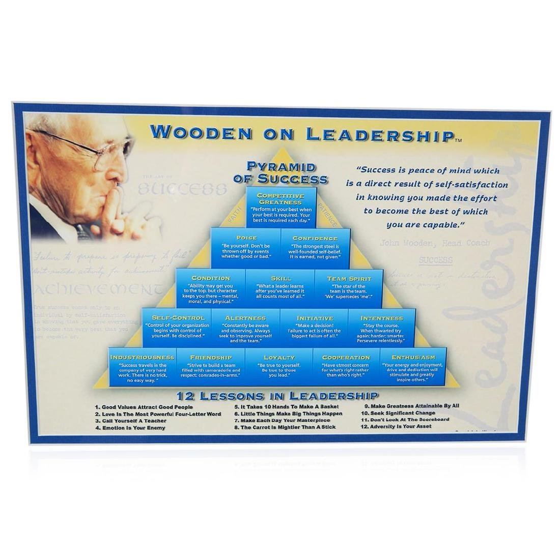 PSA Certified John Wooden and Bill Walton Pyramid of - 2