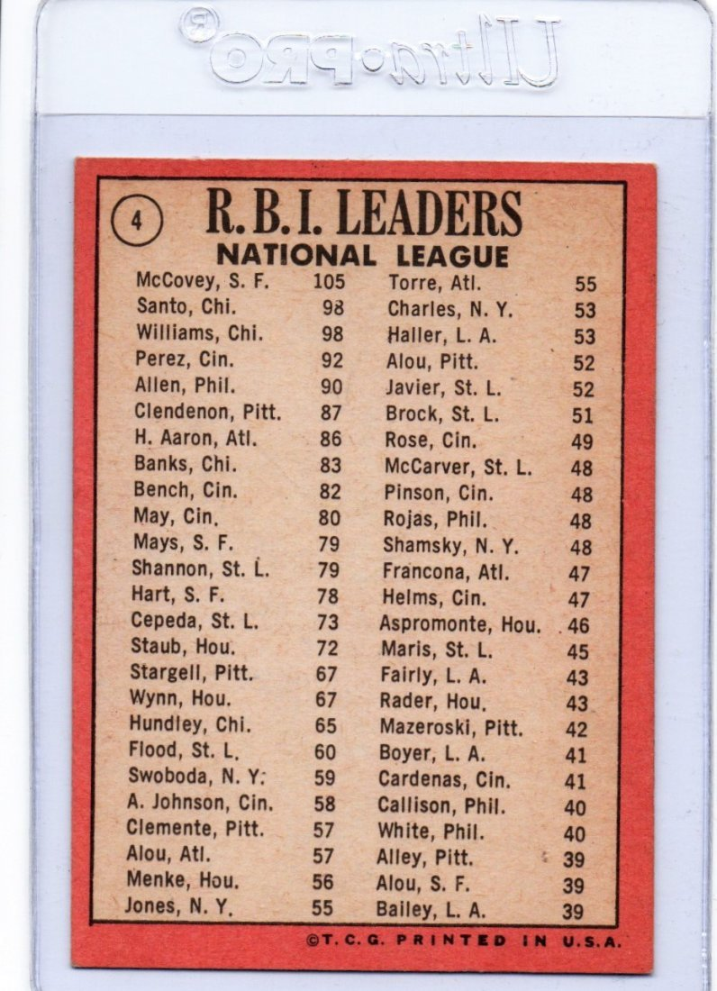 1968 RBI Leaders Baseball Cards Willie McCovey - 2