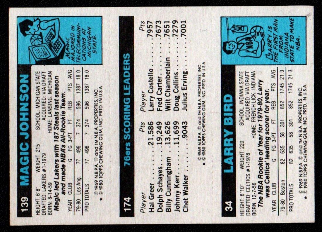BASKETBALL LEADER BIRD,ERVING,JOHNSON 1980 TOPPS - 2