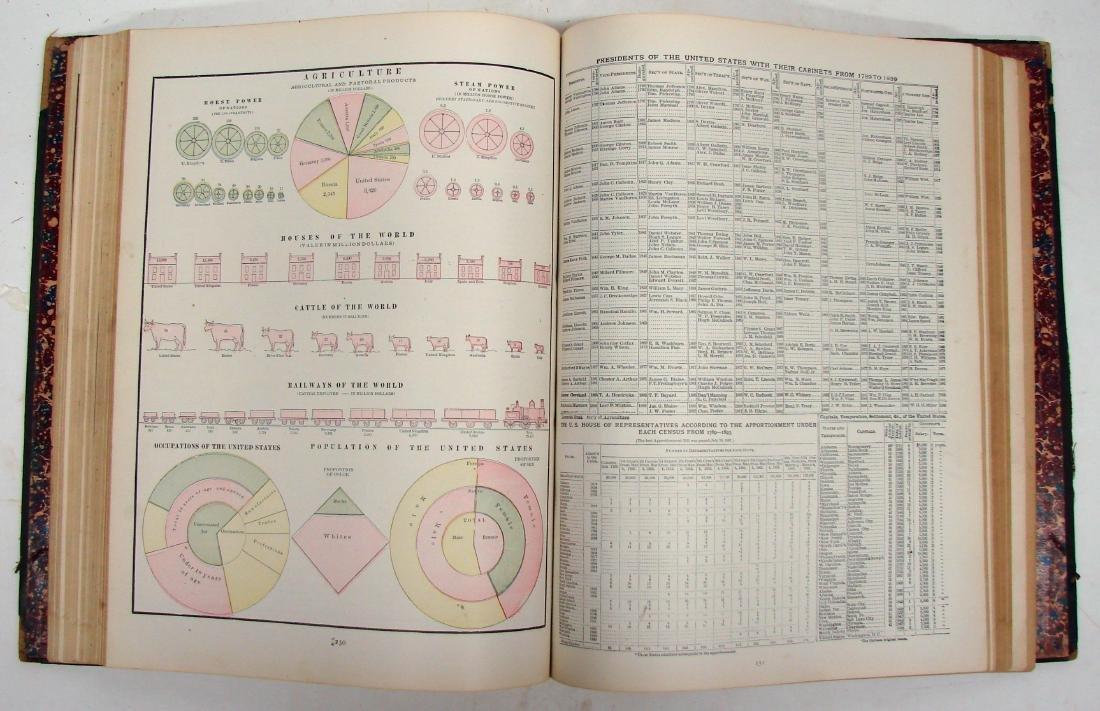 CRAM'S UNRIVALED FAMILY ATLAS OF THE WORLD, 1893 - 6