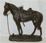 Carl Kauba 19 C French Bronze Sculpture