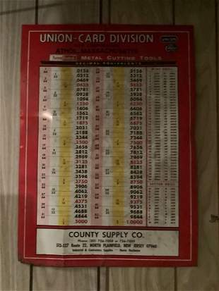 Original Union Card Divison metal sign