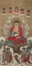 CHINESE PAINTING OF BUDDHA FIGURE, ANONYMOUS
