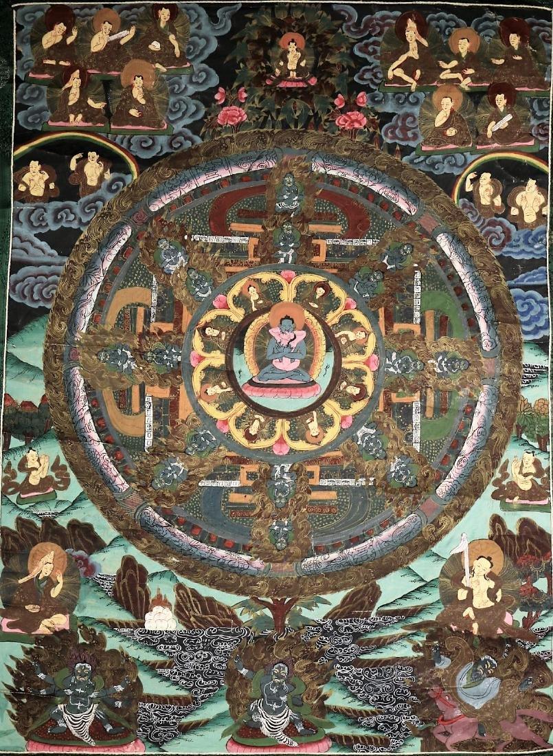 A Tibetan Tangka,Late Qing dynasty