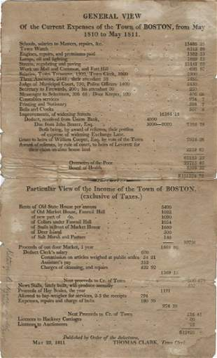 City of Boston Printed Accounting of Expenses Income