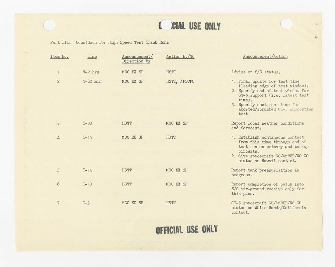 "Gordon Cooper's ""personal copy"" of Ground Tests in - 2"