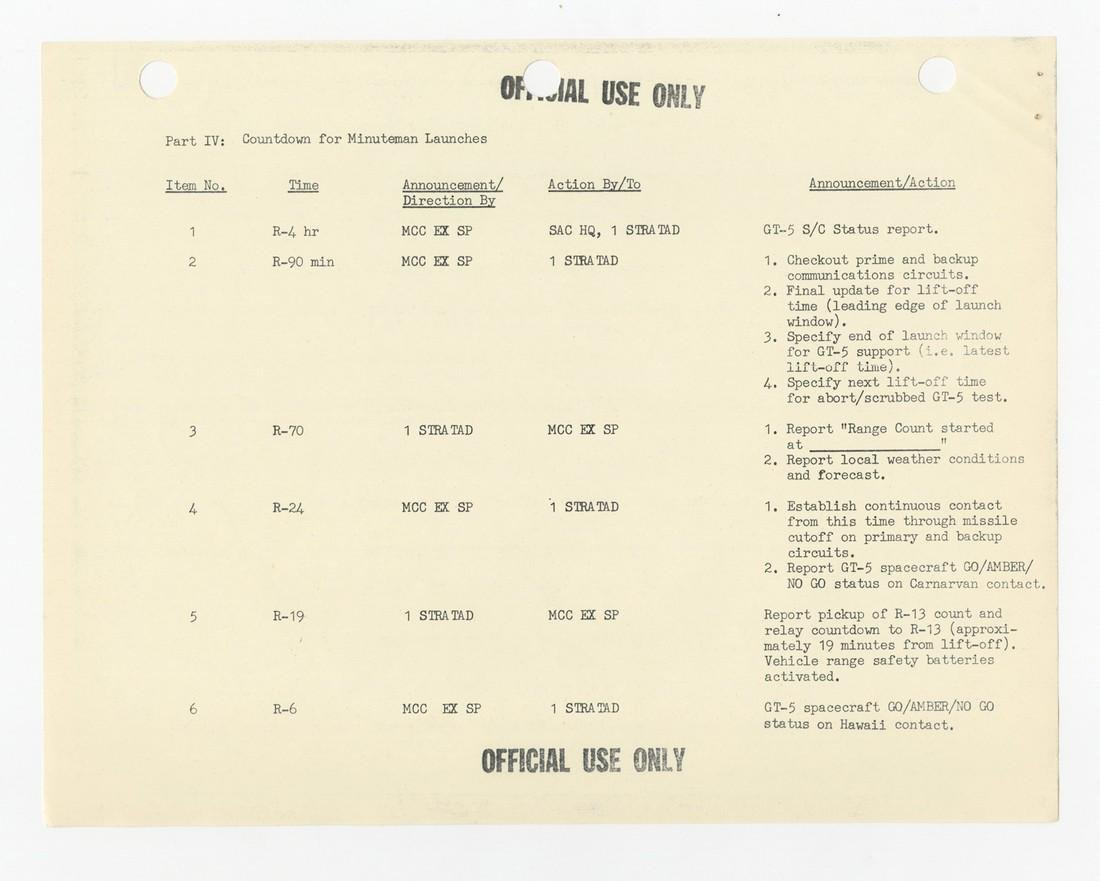 "Gordon Cooper's ""personal copy"" of Ground Tests in - 5"