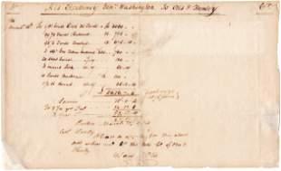 George Washington's Account with Boston Merchants for