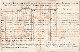 U.S. Consul in Tripoli Records Meteorological