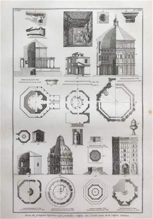 LARGE ARCHITECTURAL COPPER ENGRAVING