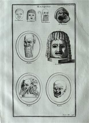 ANTIQUE ENGRAVING ANCIENT ROMAN MASKS