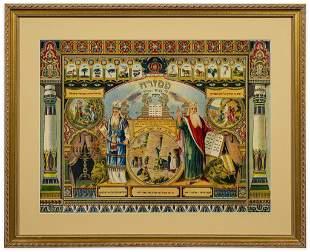Antique German Color Judaica Mizrach Lithograph