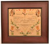 Birth and Baptismal Certificate.