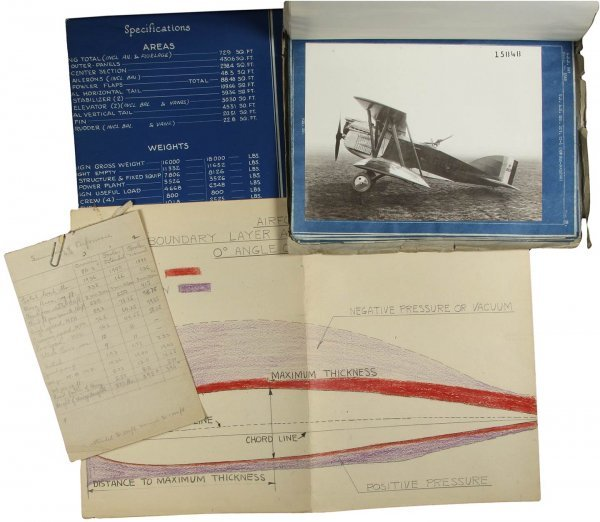 1: Aviation archive on Fowler Flap