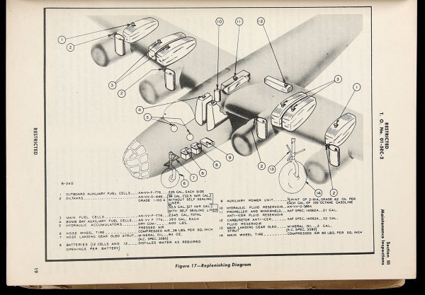 1007: B-24 Maintenance Manual