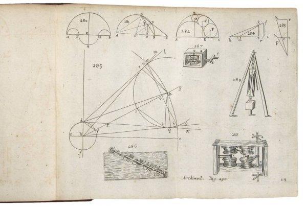 5: Archimedes, Apollonius & Theodosius 1675