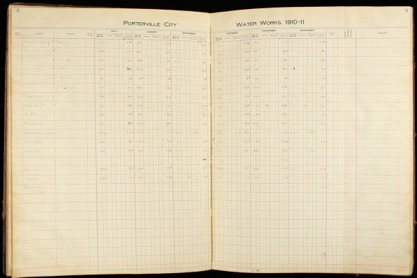 19: Ledger from the Portervill City Water Works, 1910
