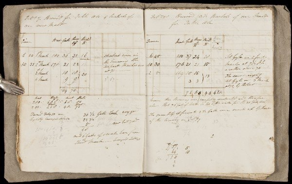 23: Manuscript Brewing Book 1833, Thorp Arch Hall