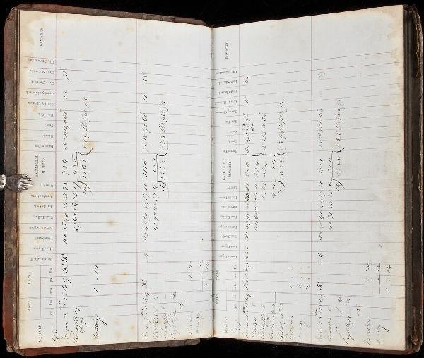 24: Medway Brewery - Brewing Journal c.1870