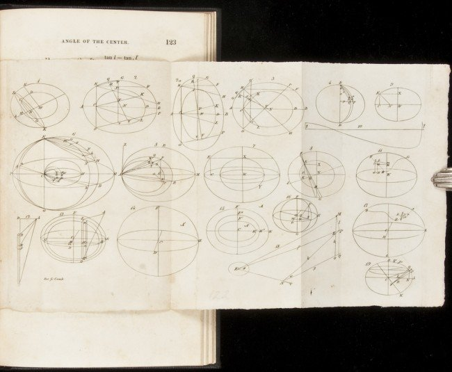 3: Mathematical Tracts on Physical Astronomy 1826