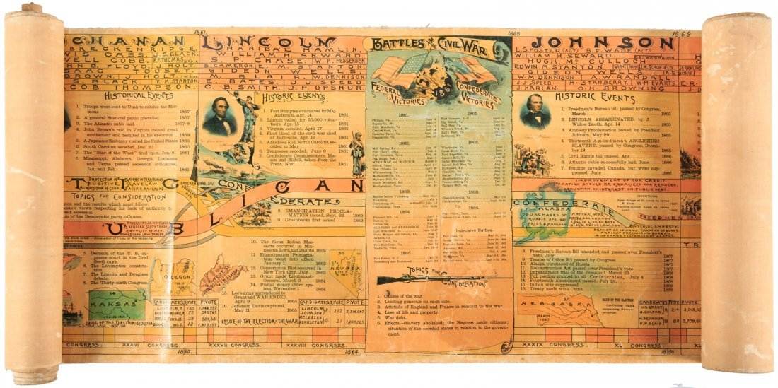 American history timeline chart 1890