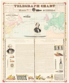 Rare Broadside On Transatlatic Telegraph 1858