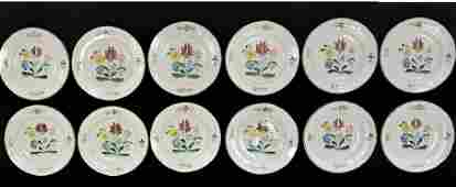 Herend | Side Plates | Handpainted | Hungary