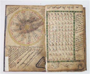 1566: 3 vols.  Arabic Manuscripts - Astrology, Necroman