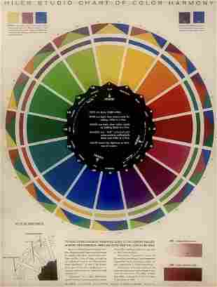Hilaire Hiler, Mid-Century Color Theory Poster