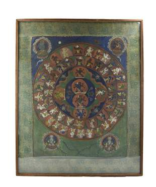 Large Framed Silk Painting Chinese Tangka, Qing D.