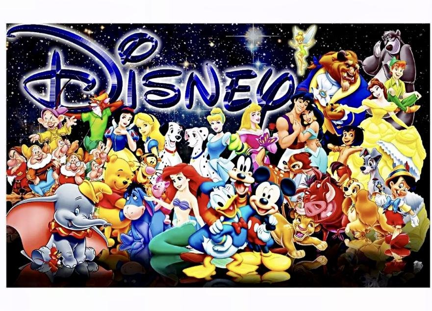 Walt Disney Mickey Mouse and Friends Canvas Art Print