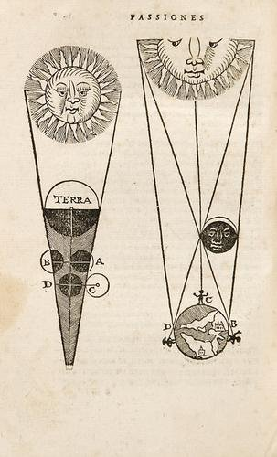 23B: Astronomia - Peurbach, Georg.  Theoricae nouae pla