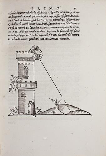 15: Bartoli, Cosimo.  Del modo di misurare le distanti