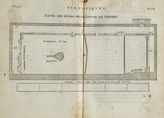 1019: Tennis - Scaino, Antonio  Trattato del giuoco del