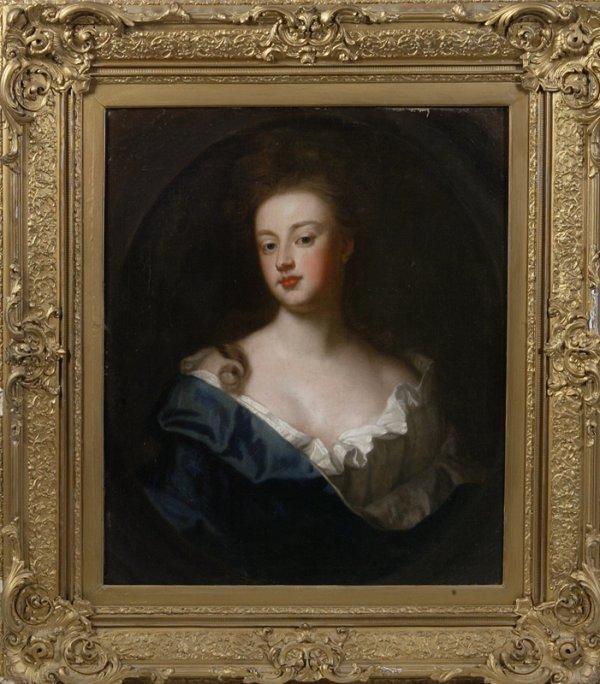 878: 18th/19th C. Oil on Canvas English School