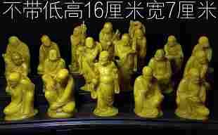 The eighteen arhats from the collection field are