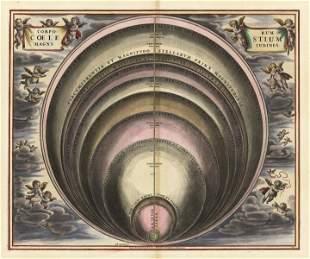 1661/1707 Corporum Coelestium Magnitudines