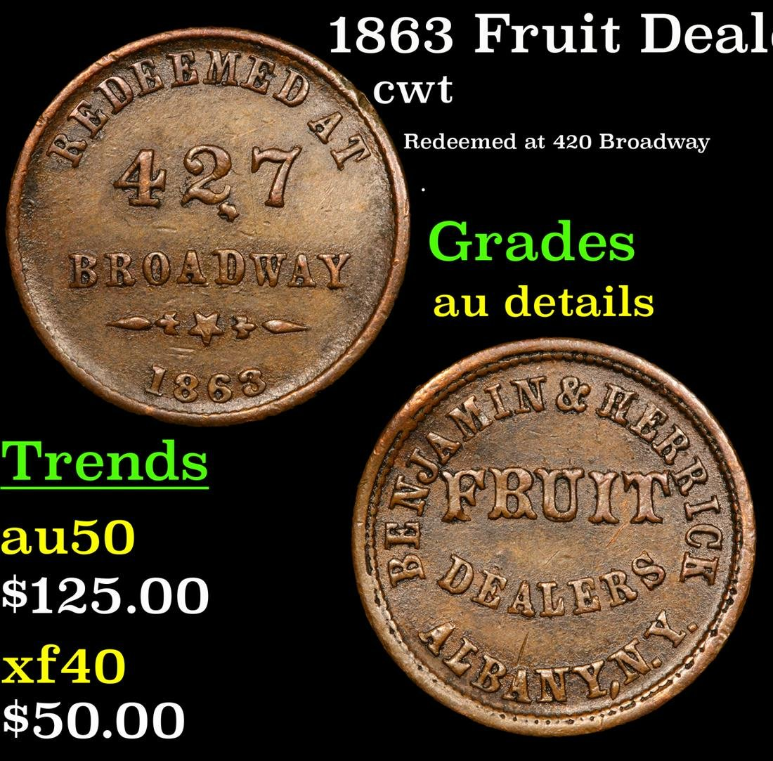 1863 Fruit Dealers cwt Grades AU Details