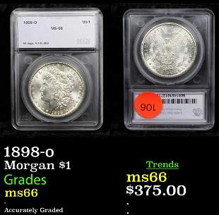 1898-o Morgan $1 Graded ms66